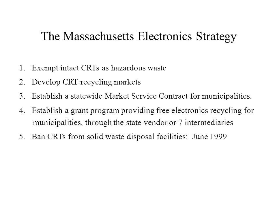 The Massachusetts Electronics Strategy 1. Exempt intact CRTs as hazardous waste 2.