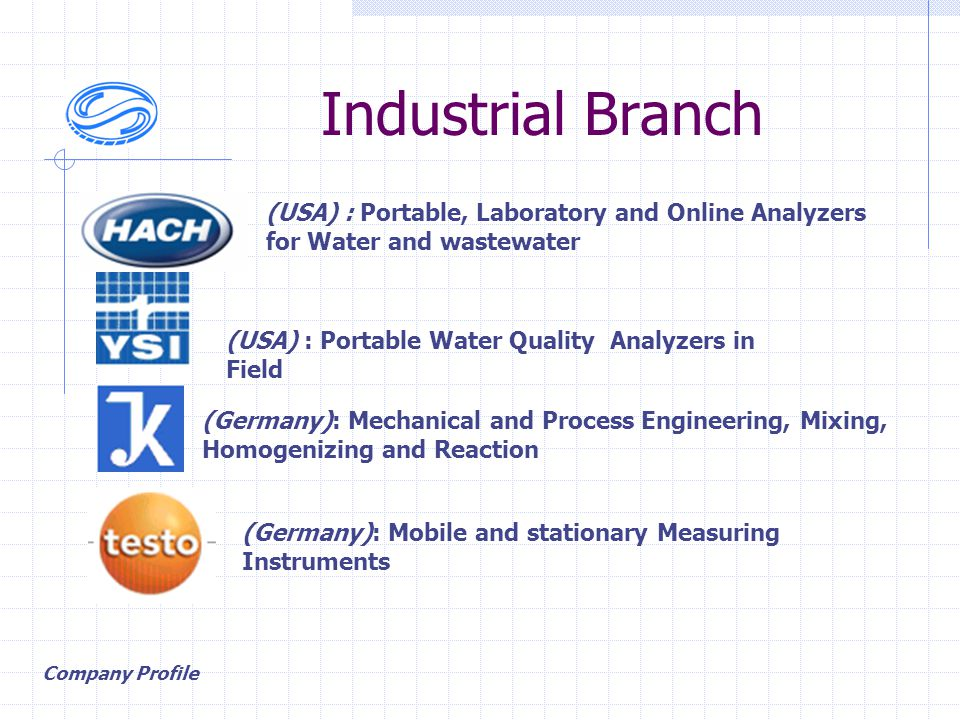 Industrial Branch Company Profile (USA) : Portable, Laboratory and Online Analyzers for Water and wastewater (Germany): Mechanical and Process Engineering, Mixing, Homogenizing and Reaction (USA) : Portable Water Quality Analyzers in Field (Germany): Mobile and stationary Measuring Instruments