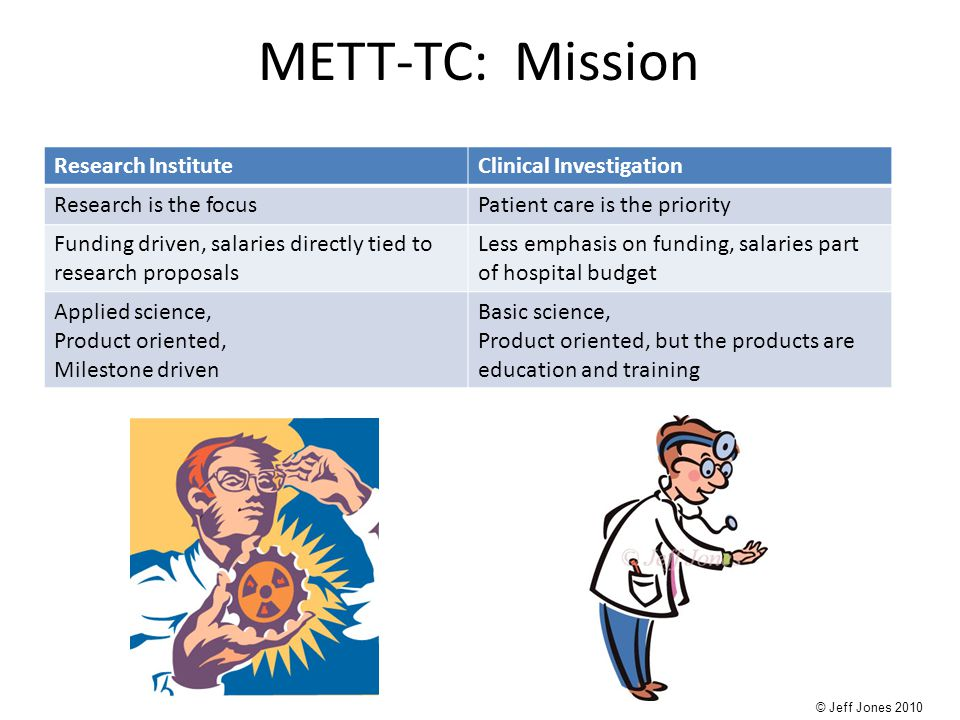 METT-TC: Mission Research InstituteClinical Investigation Research is the focusPatient care is the priority Funding driven, salaries directly tied to research proposals Less emphasis on funding, salaries part of hospital budget Applied science, Product oriented, Milestone driven Basic science, Product oriented, but the products are education and training © Jeff Jones 2010