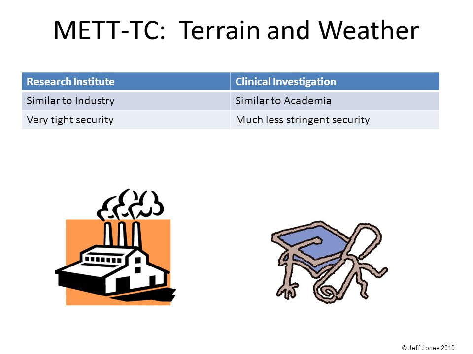METT-TC: Terrain and Weather Research InstituteClinical Investigation Similar to IndustrySimilar to Academia Very tight securityMuch less stringent security © Jeff Jones 2010
