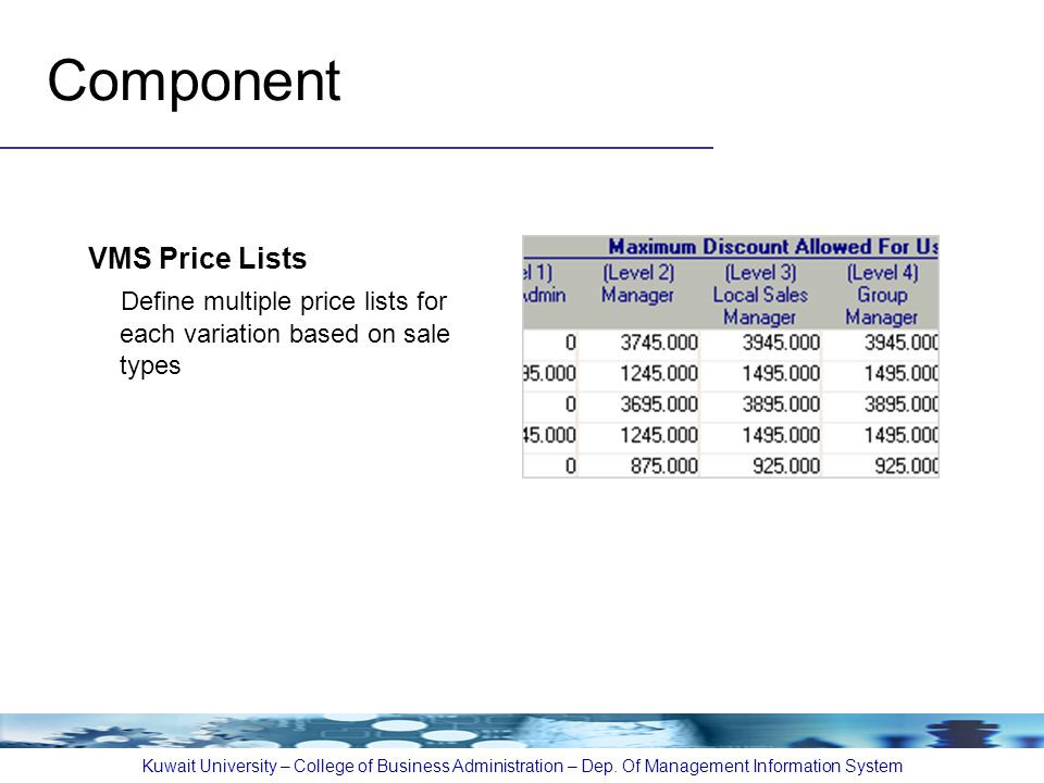 Component VMS Price Lists Define multiple price lists for each variation based on sale types Kuwait University – College of Business Administration –