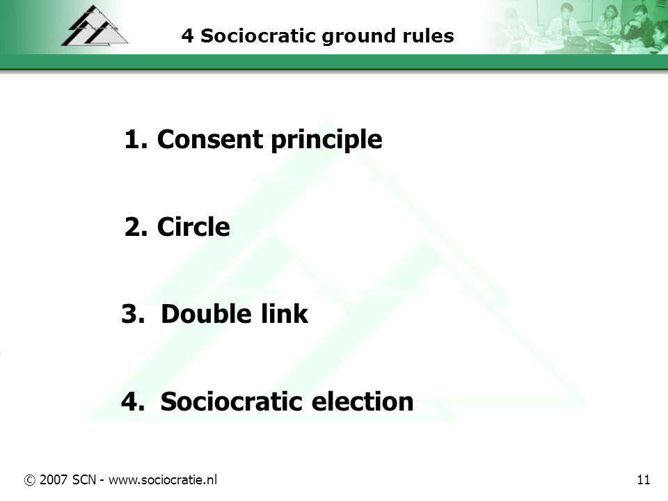 © 2007 SCN - www.sociocratie.nl11 4 Sociocratic ground rules 1.Consent principle 2.Circle 3.