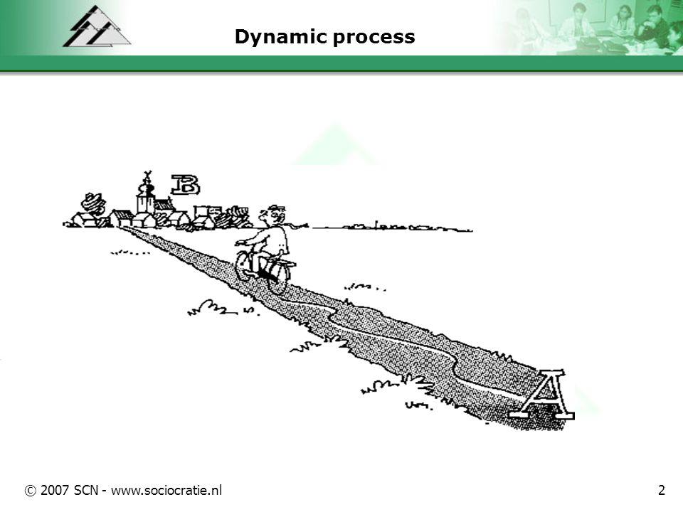 © 2007 SCN - www.sociocratie.nl2 Dynamic process