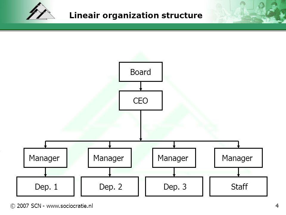 © 2007 SCN - www.sociocratie.nl4 Lineair organization structure Dep.