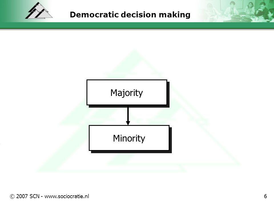 © 2007 SCN - www.sociocratie.nl6 Democratic decision making Majority Minority
