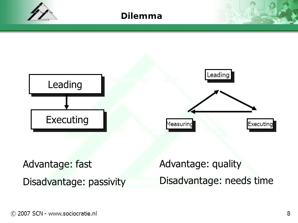 © 2007 SCN - www.sociocratie.nl8 Dilemma Leading Measuring Executing Leading Executing Advantage: fast Disadvantage: passivity Advantage: quality Disadvantage: needs time