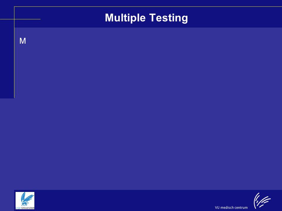 Multiple Testing M