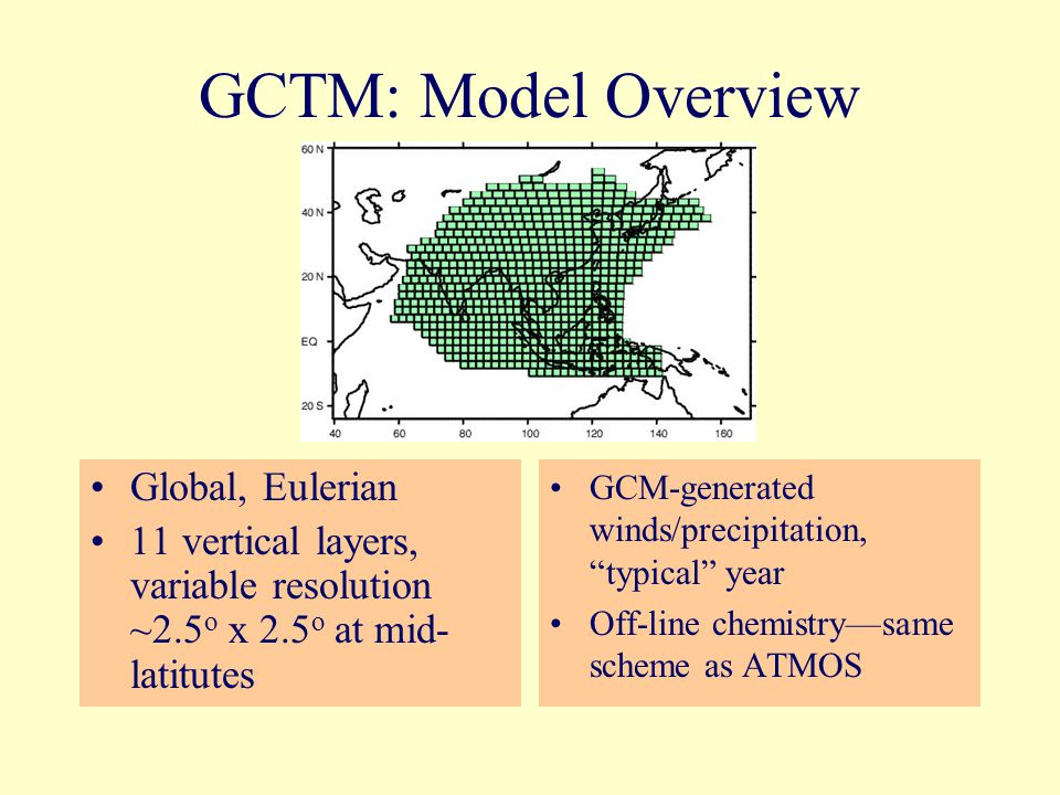 GCTM: Model Overview Global, Eulerian 11 vertical layers, variable resolution ~2.5 o x 2.5 o at mid- latitutes GCM-generated winds/precipitation, typical year Off-line chemistry—same scheme as ATMOS
