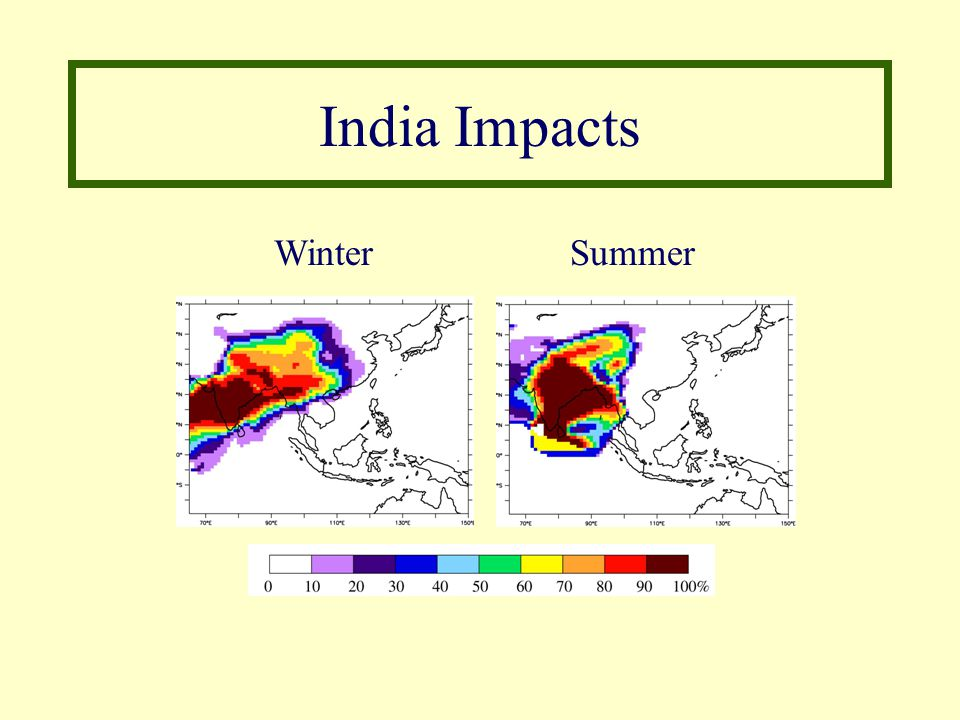 India Impacts WinterSummer
