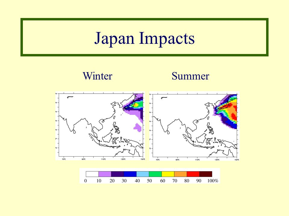 Japan Impacts WinterSummer