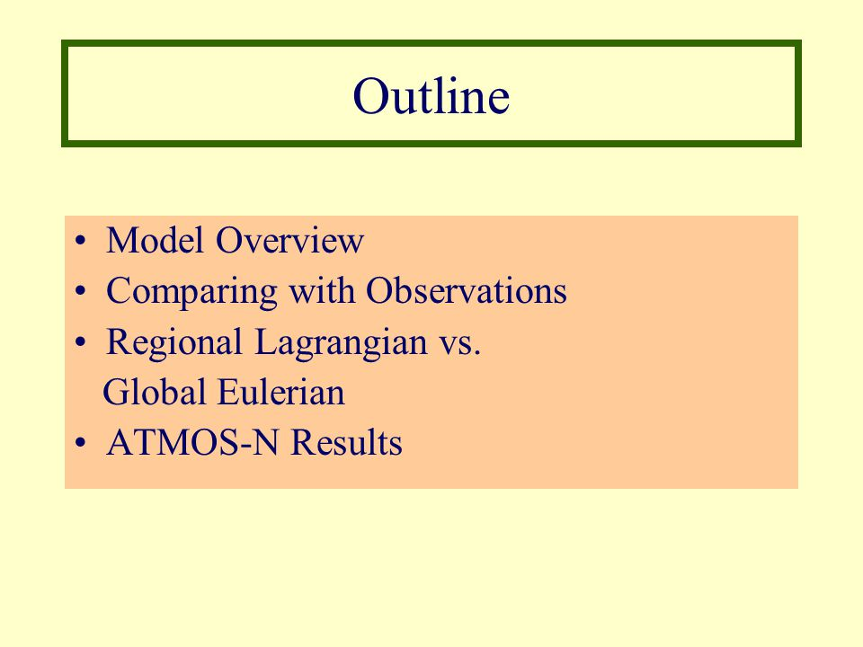ATMOS-N vs. GCTM, [HNO 3 ] Surface Free Trop. (~685 mb)
