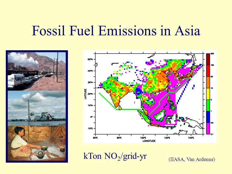 Fossil Fuel Emissions in Asia kTon NO 2 /grid-yr (IIASA, Van Ardenne)