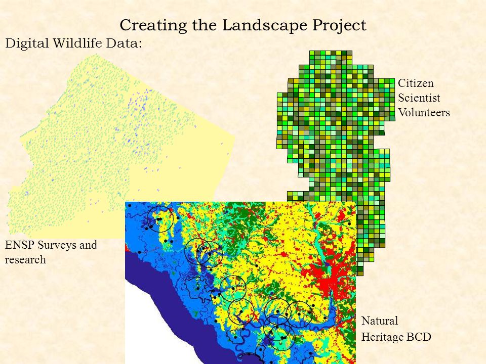 Creating the Landscape Project ENSP Surveys and research Natural Heritage BCD Citizen Scientist Volunteers Digital Wildlife Data: