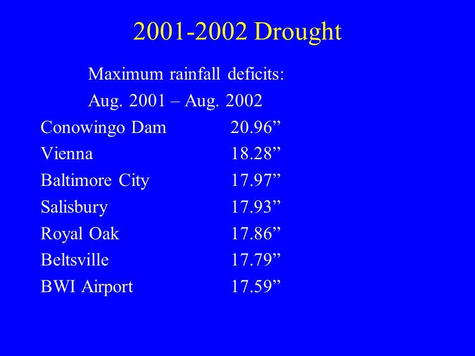 2001-2002 Drought Maximum rainfall deficits: Aug. 2001 – Aug.