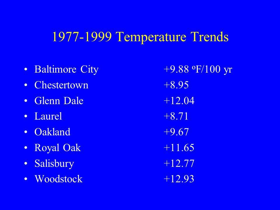 1977-1999 Temperature Trends Baltimore City+9.88 o F/100 yr Chestertown+8.95 Glenn Dale+12.04 Laurel+8.71 Oakland+9.67 Royal Oak+11.65 Salisbury+12.77 Woodstock+12.93