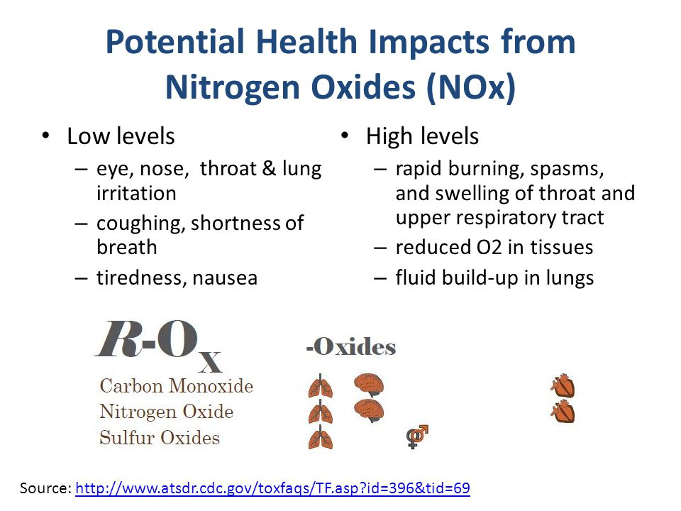 Potential Health Impacts from Nitrogen Oxides (NOx) Low levels – eye, nose, throat & lung irritation – coughing, shortness of breath – tiredness, nausea Source: http://www.atsdr.cdc.gov/toxfaqs/TF.asp id=396&tid=69http://www.atsdr.cdc.gov/toxfaqs/TF.asp id=396&tid=69 High levels – rapid burning, spasms, and swelling of throat and upper respiratory tract – reduced O2 in tissues – fluid build-up in lungs