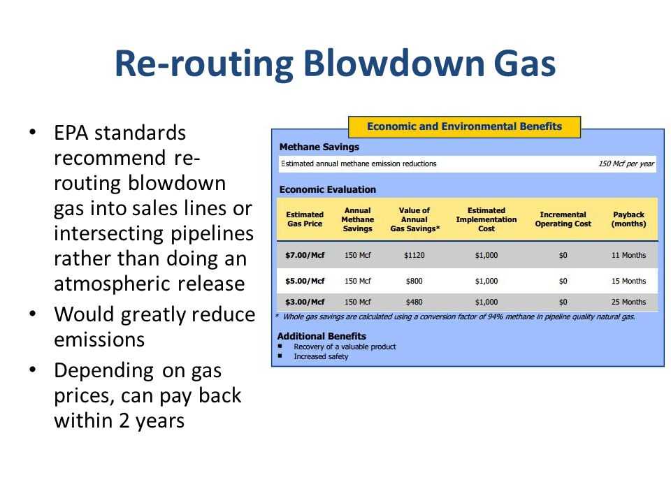 Re-routing Blowdown Gas EPA standards recommend re- routing blowdown gas into sales lines or intersecting pipelines rather than doing an atmospheric release Would greatly reduce emissions Depending on gas prices, can pay back within 2 years
