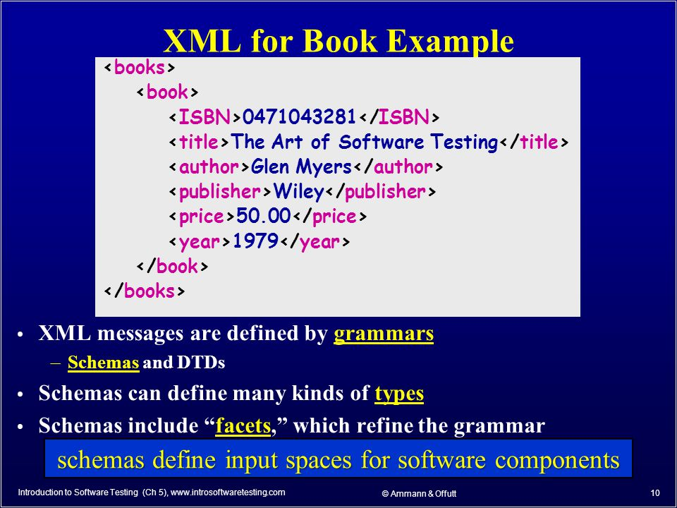 © Ammann & Offutt 10 XML for Book Example XML messages are defined by grammars –Schemas and DTDs Schemas can define many kinds of types Schemas includ
