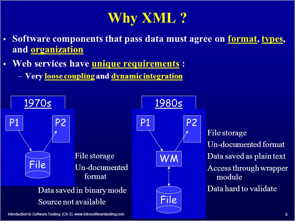 © Ammann & Offutt 8 Why XML ? Software components that pass data must agree on format, types, and organization Web services have unique requirements :