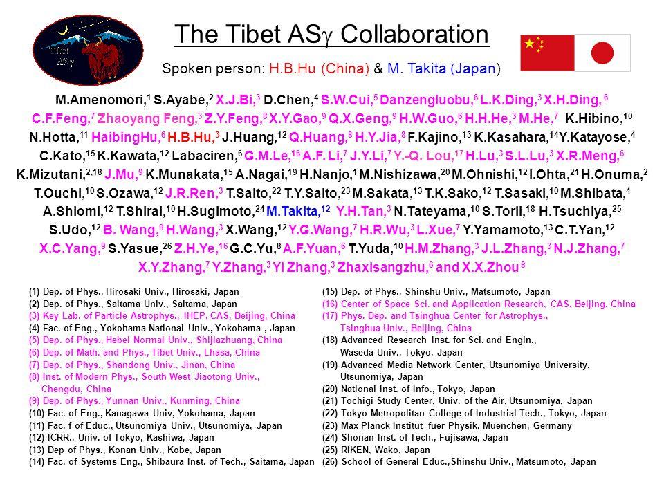 M.Amenomori, 1 S.Ayabe, 2 X.J.Bi, 3 D.Chen, 4 S.W.Cui, 5 Danzengluobu, 6 L.K.Ding, 3 X.H.Ding, 6 C.F.Feng, 7 Zhaoyang Feng, 3 Z.Y.Feng, 8 X.Y.Gao, 9 Q.X.Geng, 9 H.W.Guo, 6 H.H.He, 3 M.He, 7 K.Hibino, 10 N.Hotta, 11 HaibingHu, 6 H.B.Hu, 3 J.Huang, 12 Q.Huang, 8 H.Y.Jia, 8 F.Kajino, 13 K.Kasahara, 14 Y.Katayose, 4 C.Kato, 15 K.Kawata, 12 Labaciren, 6 G.M.Le, 16 A.F.