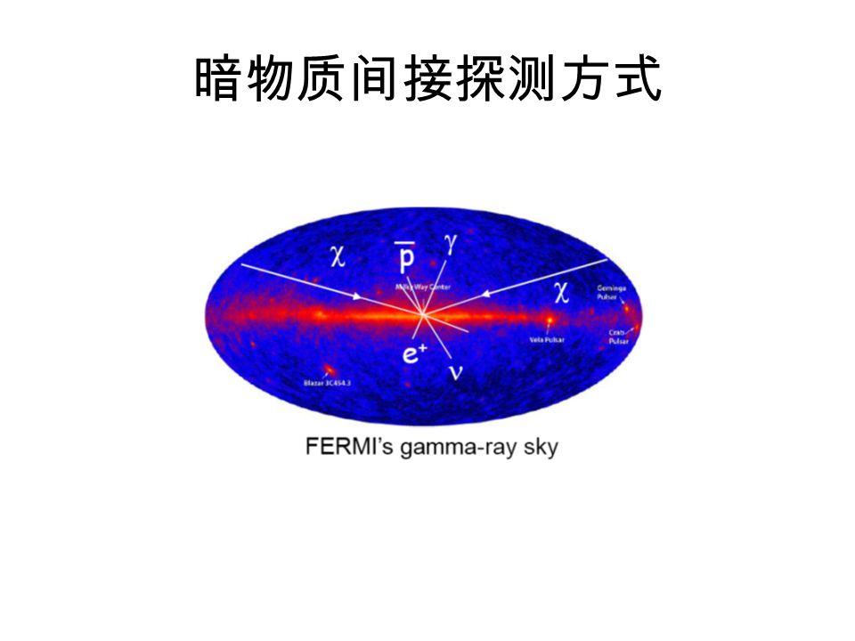 暗物质间接探测方式