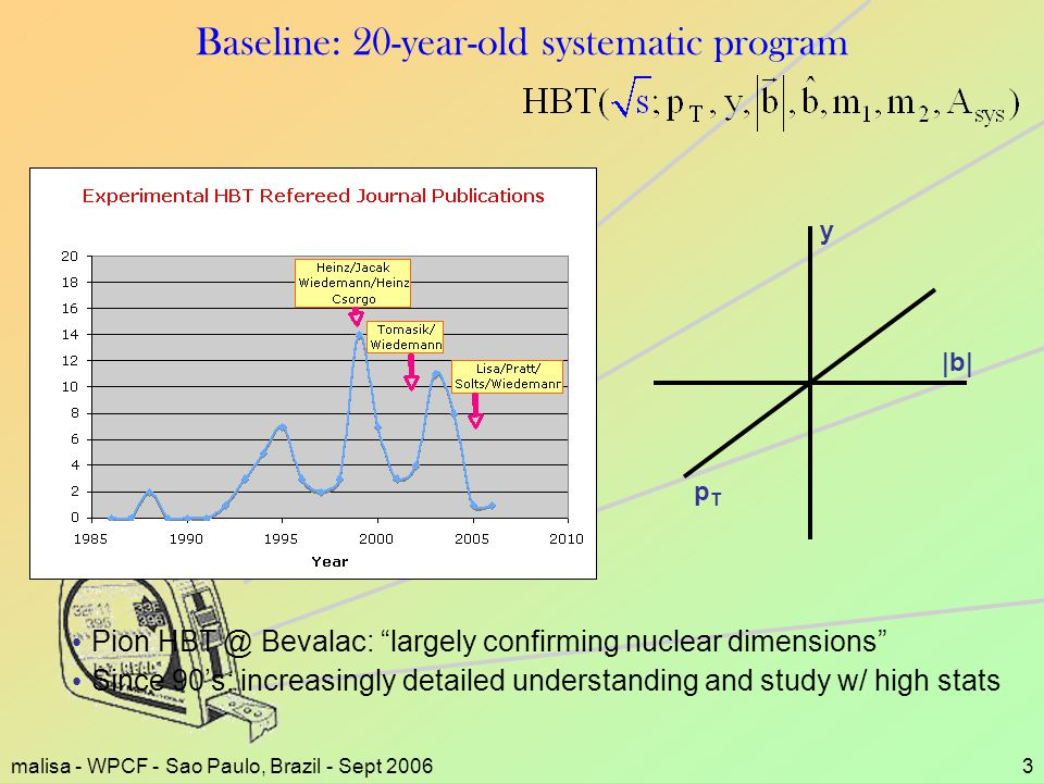malisa - WPCF - Sao Paulo, Brazil - Sept 20063 Baseline: 20-year-old systematic program Pion HBT @ Bevalac: largely confirming nuclear dimensions Since 90's: increasingly detailed understanding and study w/ high stats y |b| pTpT