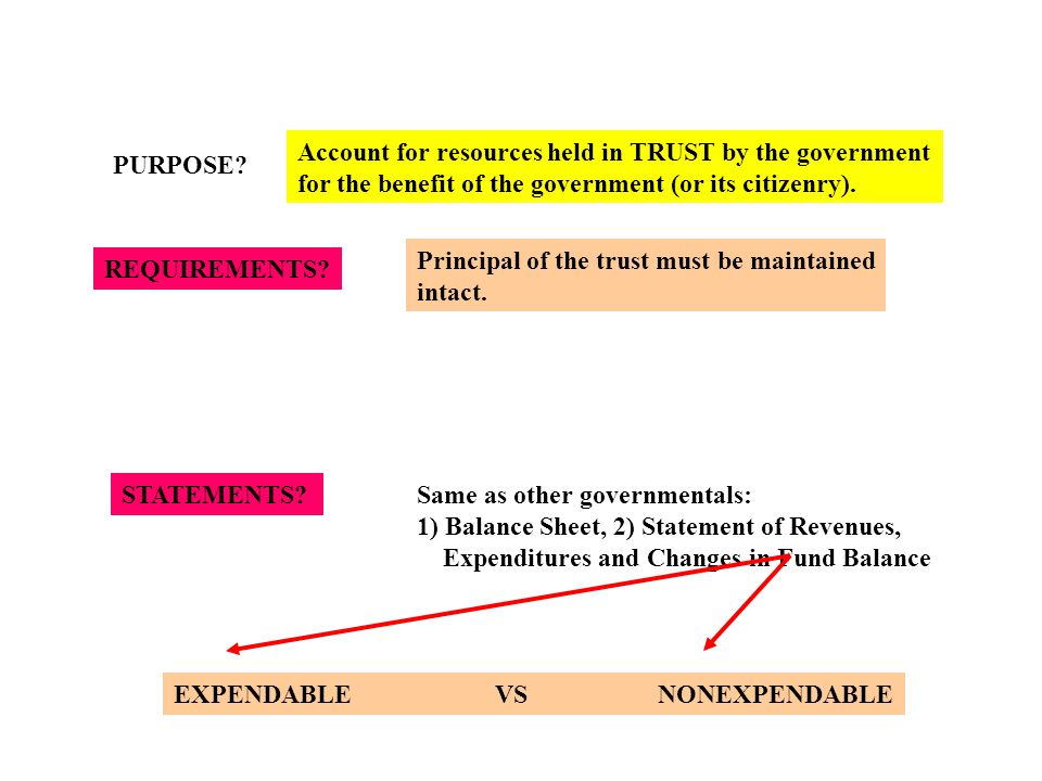 PURPOSE? Account for resources held in TRUST by the government for the benefit of the government (or its citizenry). REQUIREMENTS? Principal of the tr