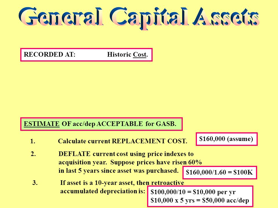 RECORDED AT:Historic Cost. ESTIMATE OF acc/dep ACCEPTABLE for GASB.