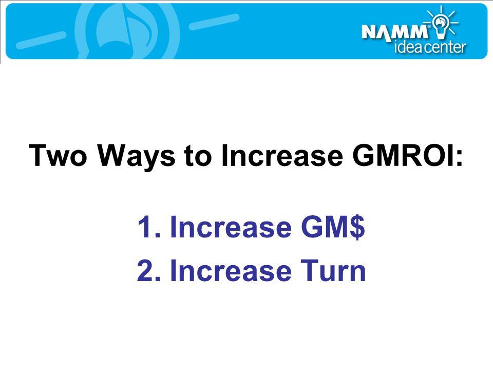 Two Ways to Increase GMROI: 1.Increase GM$ 2.Increase Turn