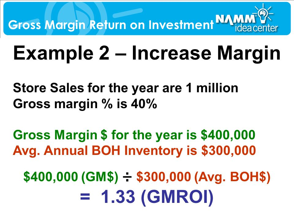 Example 2 – Increase Margin Store Sales for the year are 1 million Gross margin % is 40% Gross Margin $ for the year is $400,000 Avg. Annual BOH Inven