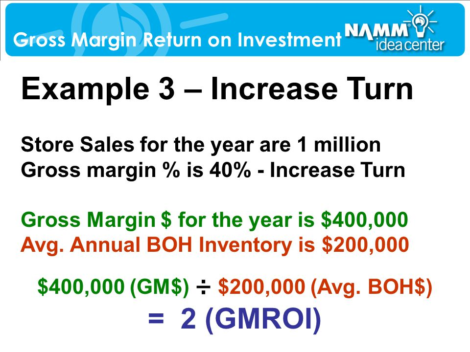 Example 3 – Increase Turn Store Sales for the year are 1 million Gross margin % is 40% - Increase Turn Gross Margin $ for the year is $400,000 Avg. An