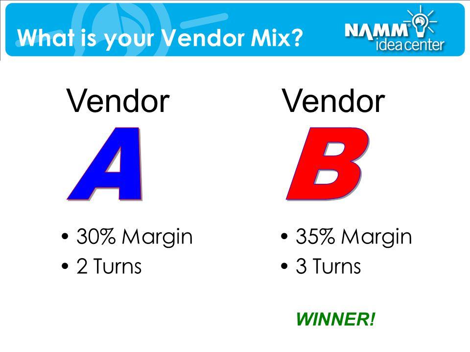 35% Margin 3 Turns Vendor 30% Margin 2 Turns WINNER! Vendor What is your Vendor Mix?