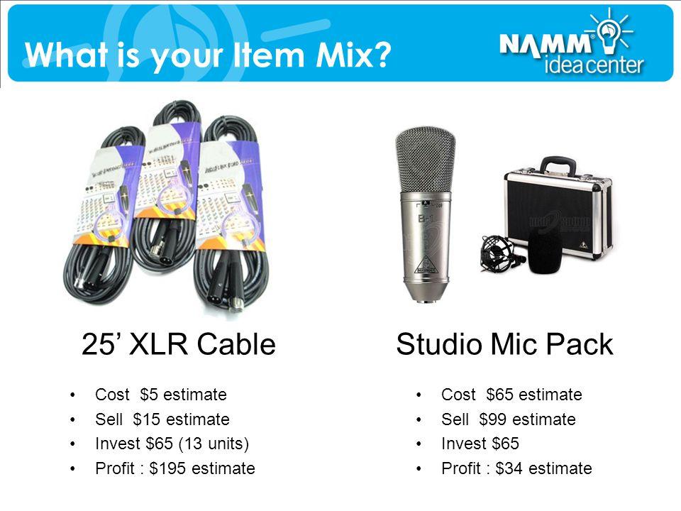 What is your Item Mix? 25' XLR CableStudio Mic Pack Cost $5 estimate Sell $15 estimate Invest $65 (13 units) Profit : $195 estimate Cost $65 estimate