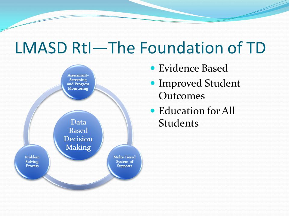 LMASD RtI—The Foundation of TD Data Based Decision Making Assessment- Screening and Progress Monitoring Multi-Tiered System of Supports Problem Solving Process Evidence Based Improved Student Outcomes Education for All Students