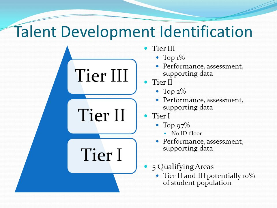 Talent Development Identification Tier IIITier IITier I Tier III Top 1% Performance, assessment, supporting data Tier II Top 2% Performance, assessment, supporting data Tier I Top 97% No ID floor Performance, assessment, supporting data 5 Qualifying Areas Tier II and III potentially 10% of student population