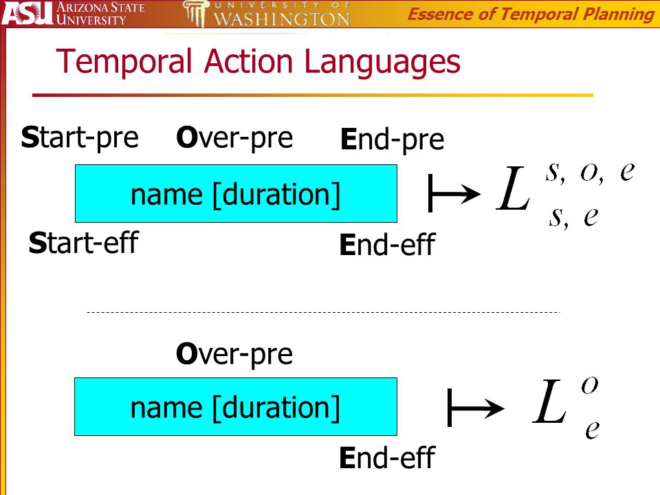 Temporal Action Languages name [duration] Start-pre End-pre Over-pre Start-eff End-eff Essence of Temporal Planning name [duration] Over-pre End-eff