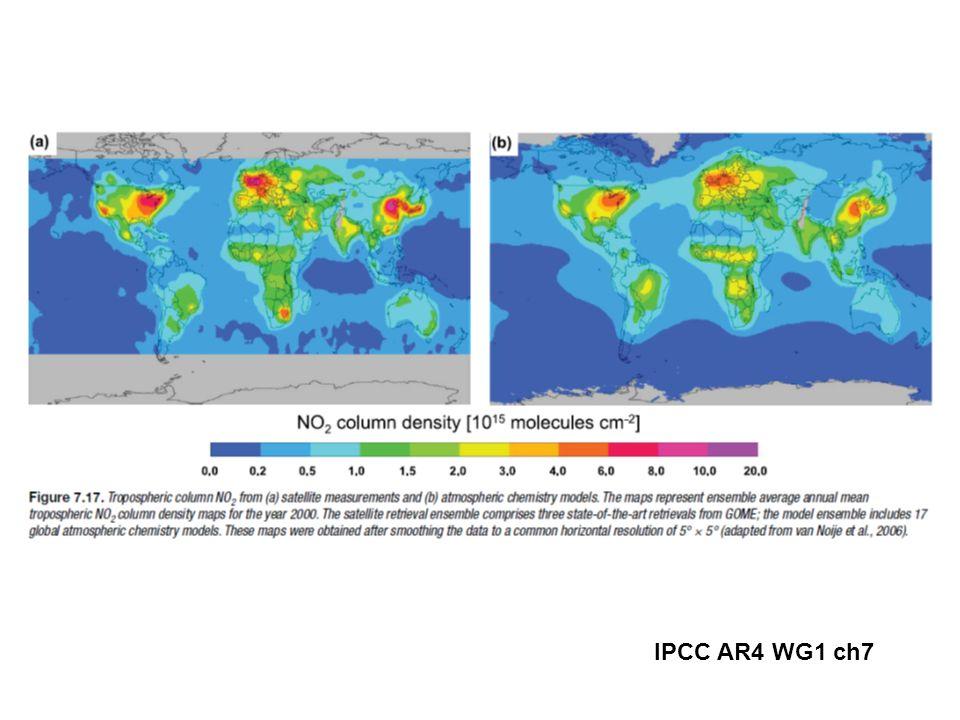 IPCC AR4 WG1 ch7