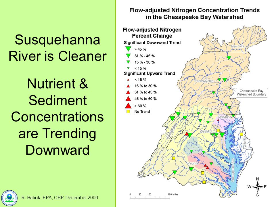 Susquehanna River is Cleaner Nutrient & Sediment Concentrations are Trending Downward R.