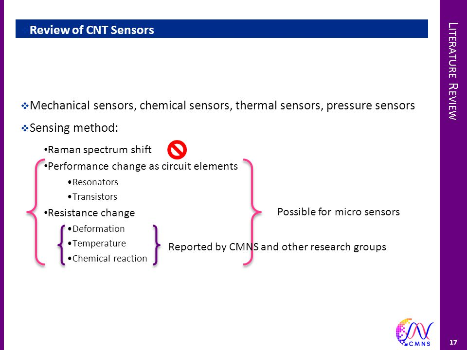 L ITERATURE R EVIEW  Review of CNT Sensors  Mechanical sensors, chemical sensors, thermal sensors, pressure sensors  Sensing method: Raman spectrum shift Performance change as circuit elements Resonators Transistors Resistance change Deformation Temperature Chemical reaction 17 Possible for micro sensors Reported by CMNS and other research groups