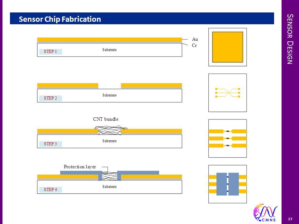 S ENSOR D ESIGN  Sensor Chip Fabrication 27