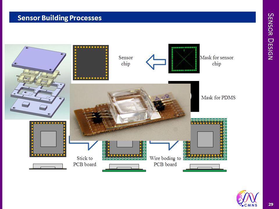 S ENSOR D ESIGN  Sensor Building Processes 29