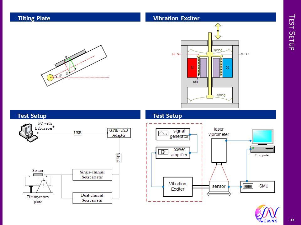 T EST S ETUP  Tilting Plate  Test Setup  Vibration Exciter  Test Setup 33