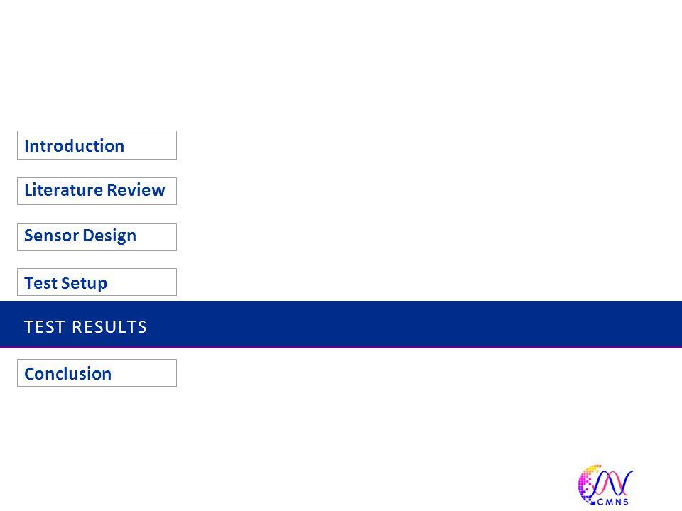 TEST RESULTS Introduction Literature Review Sensor Design Test Setup Conclusion 34