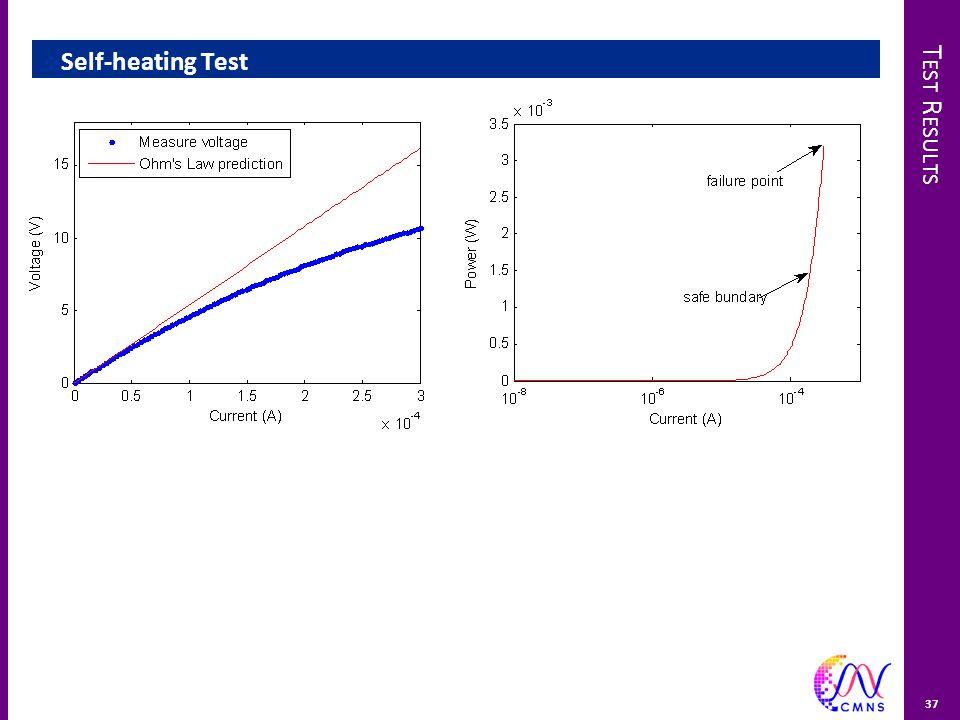 T EST R ESULTS  Self-heating Test 37