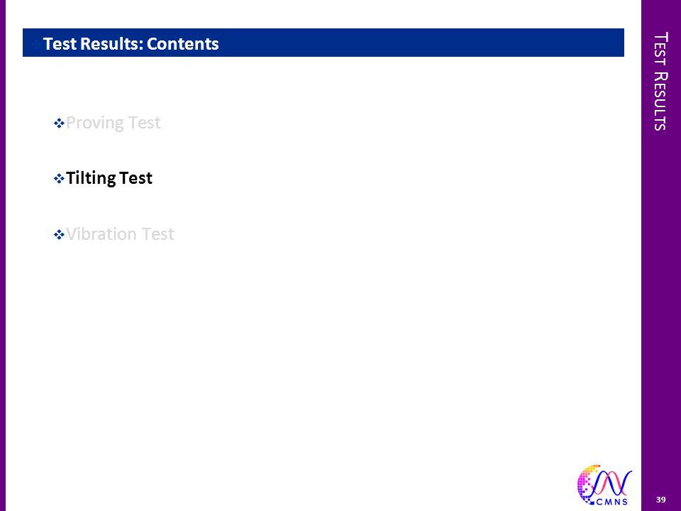 T EST R ESULTS 39  Test Results: Contents  Proving Test  Tilting Test  Vibration Test