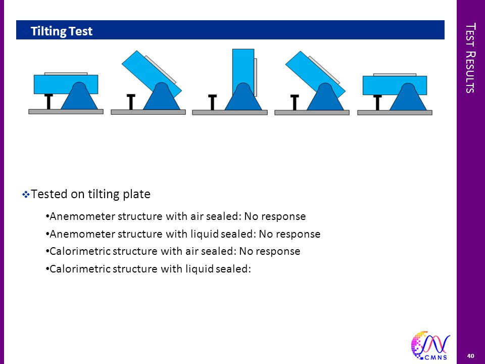 T EST R ESULTS  Tilting Test  Tested on tilting plate Anemometer structure with air sealed: No response Anemometer structure with liquid sealed: No response Calorimetric structure with air sealed: No response Calorimetric structure with liquid sealed: 40
