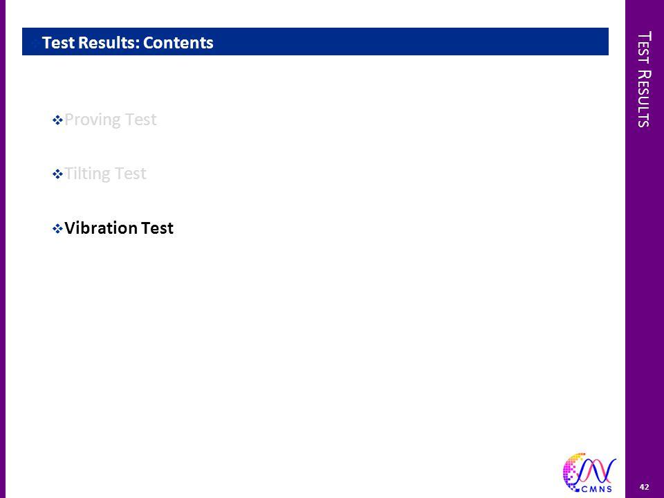 T EST R ESULTS 42  Test Results: Contents  Proving Test  Tilting Test  Vibration Test