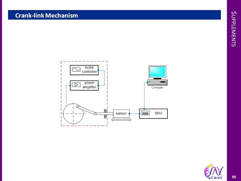 S UPPLEMENTS  Crank-link Mechanism 55