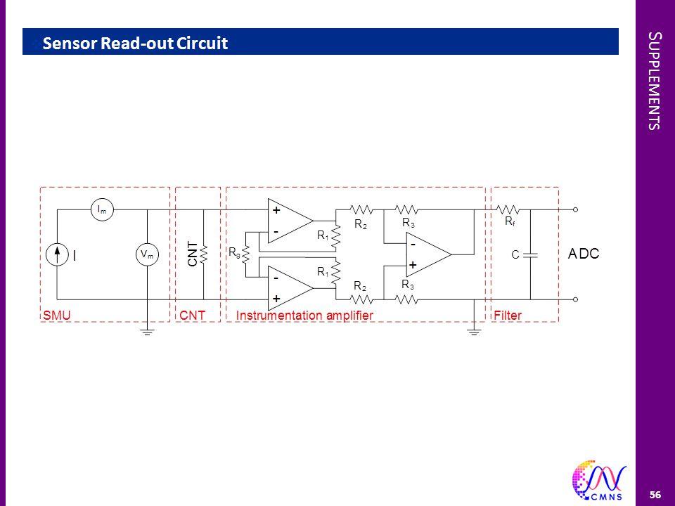 S UPPLEMENTS  Sensor Read-out Circuit 56