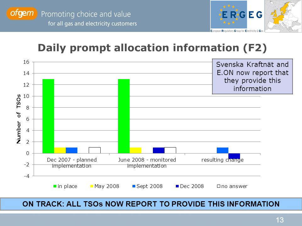 13 Daily prompt allocation information (F2) ON TRACK: ALL TSOs NOW REPORT TO PROVIDE THIS INFORMATION Svenska Kraftnät and E.ON now report that they provide this information